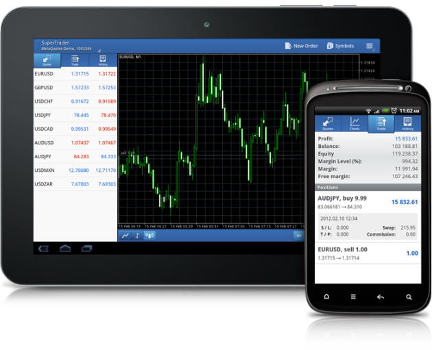 meta-trader-for-android